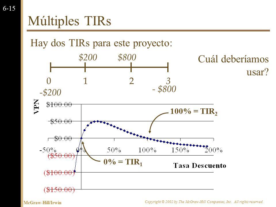 Múltiples TIRs TIR puede arrojar tasas de rendimiento múltiples