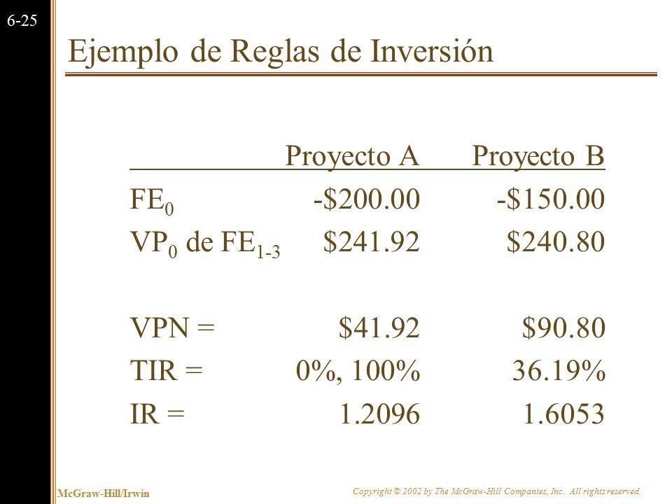 Ejemplo de Reglas de Inversión