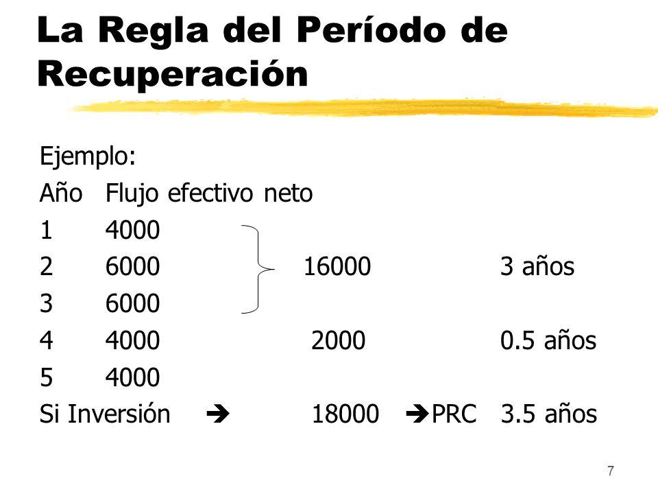 La Regla del Período de Recuperación (cont.)