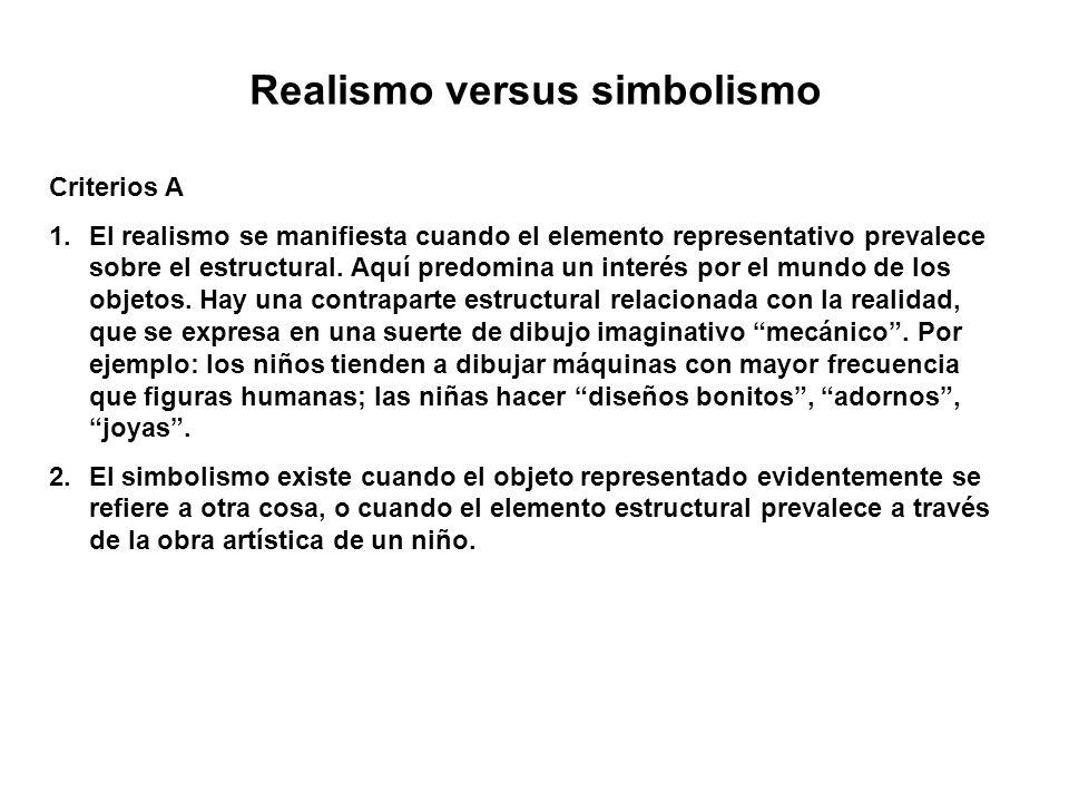 Realismo versus simbolismo