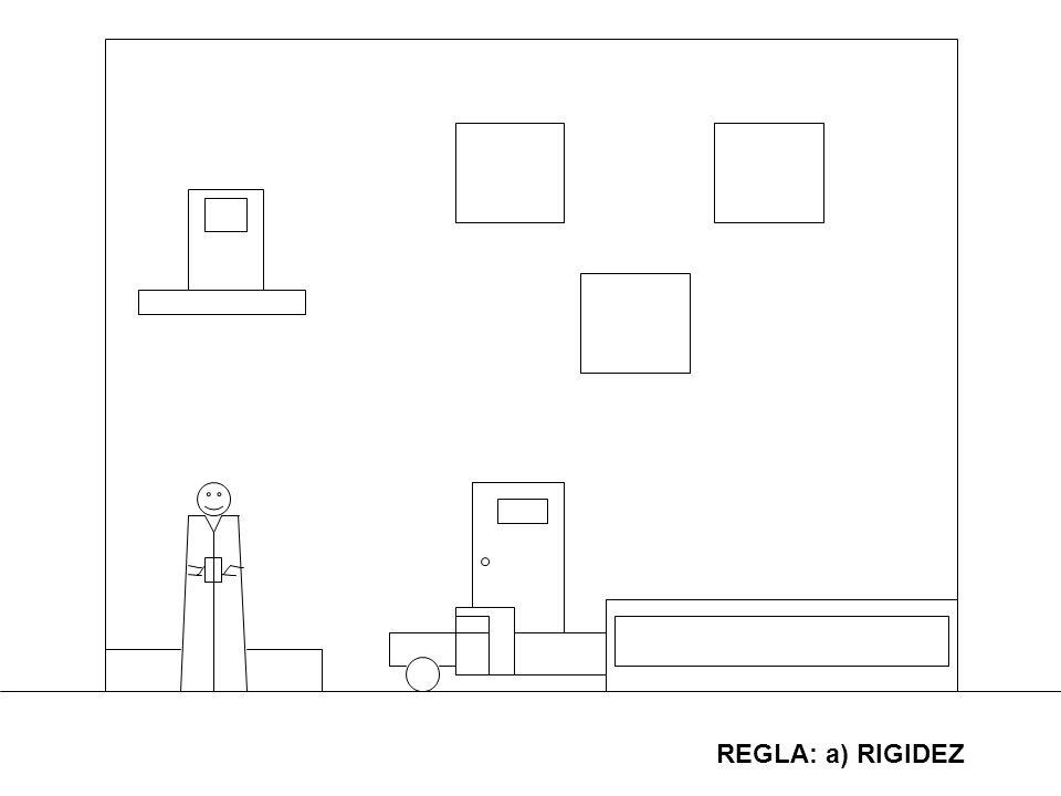 REGLA: a) RIGIDEZ