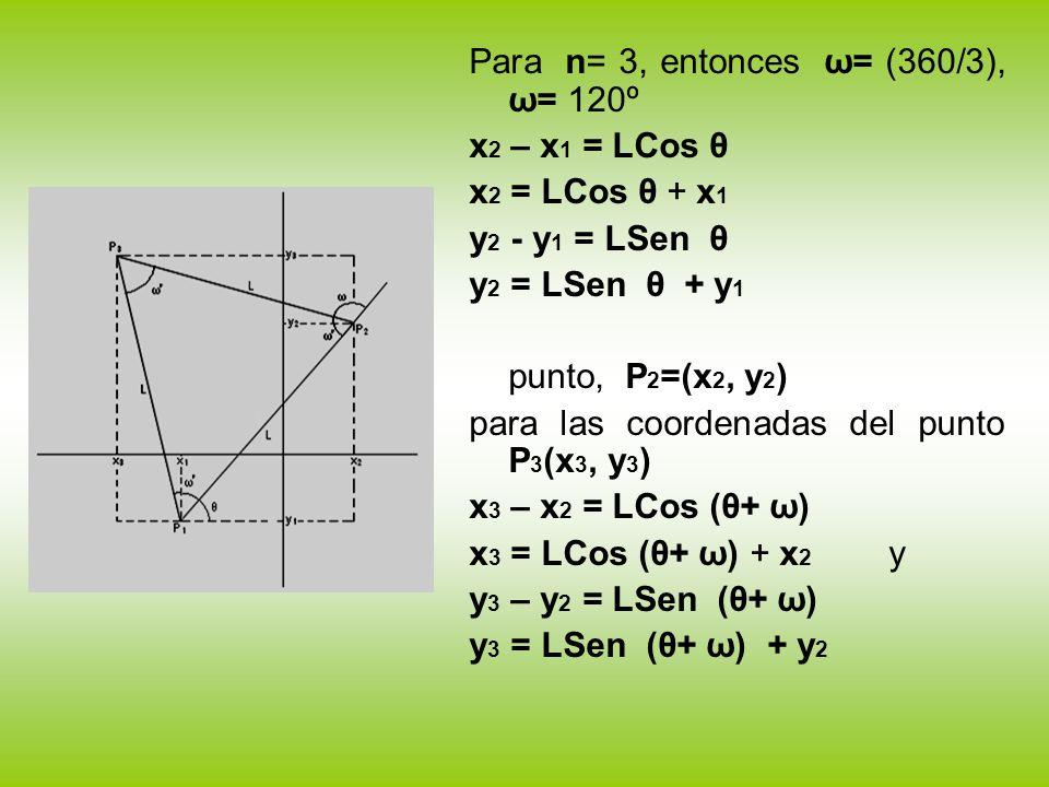 Para n= 3, entonces ω= (360/3), ω= 120º