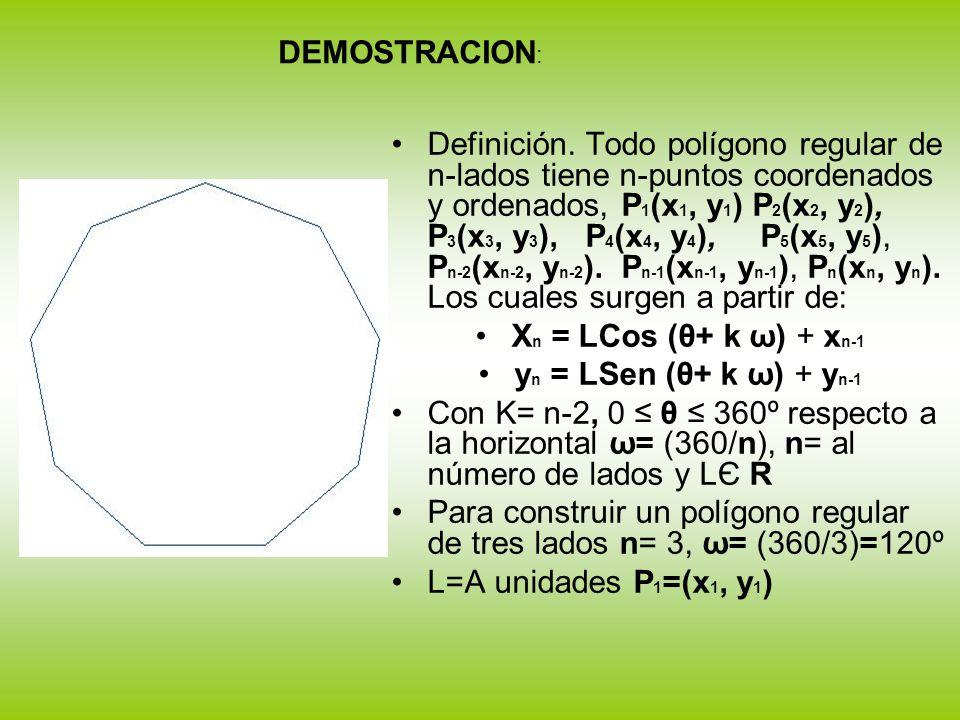 DEMOSTRACION: