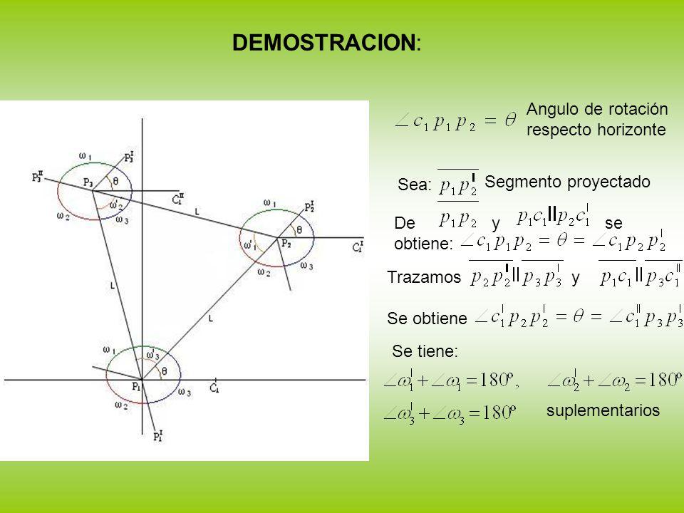 DEMOSTRACION: Angulo de rotación respecto horizonte