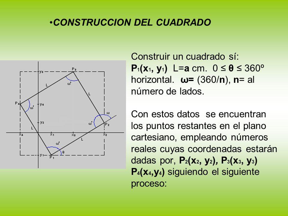 CONSTRUCCION DEL CUADRADO