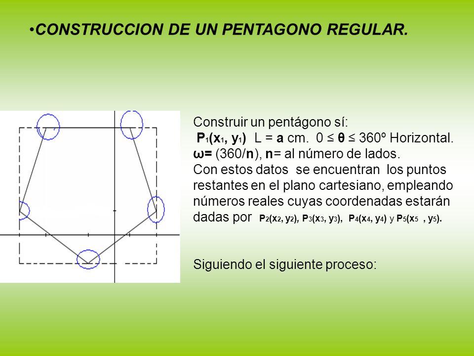 CONSTRUCCION DE UN PENTAGONO REGULAR.