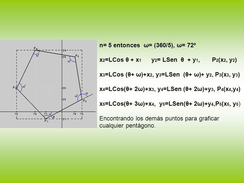 n= 5 entonces ω= (360/5), ω= 72º x2=LCos θ + x1 y2= LSen θ + y1, P2(x2, y2) x3=LCos (θ+ ω)+x2, y3=LSen (θ+ ω)+ y2, P3(x3, y3)