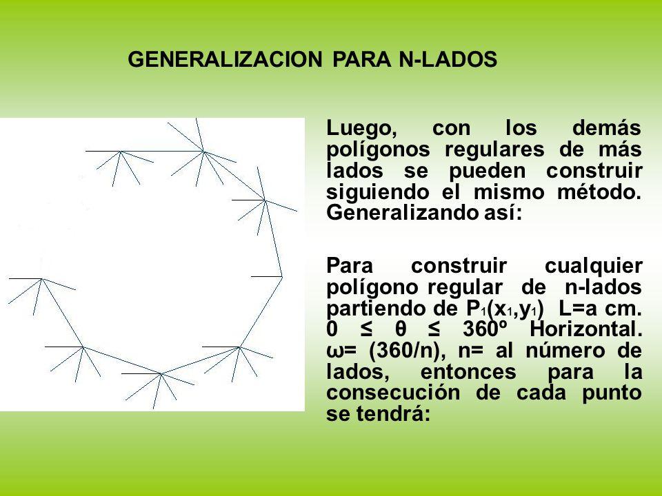 GENERALIZACION PARA N-LADOS