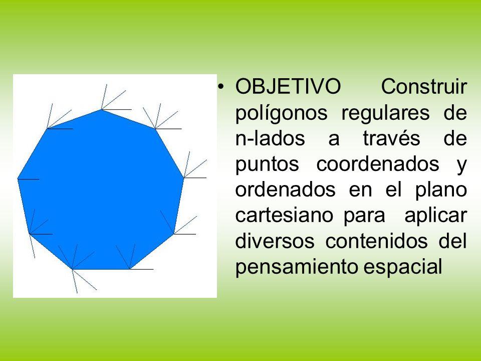 OBJETIVO Construir polígonos regulares de n-lados a través de puntos coordenados y ordenados en el plano cartesiano para aplicar diversos contenidos del pensamiento espacial