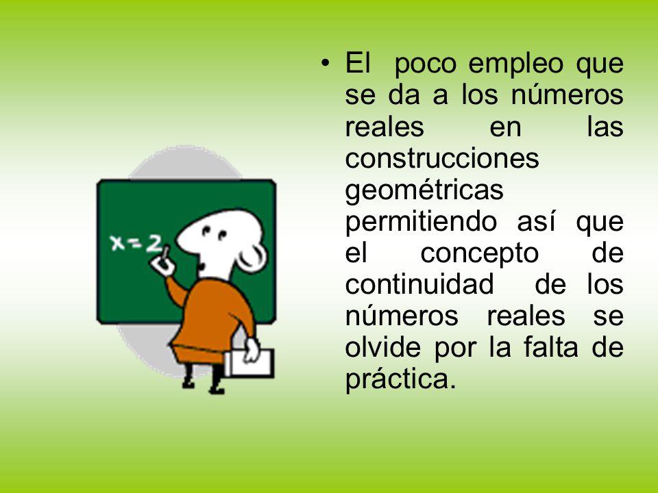 El poco empleo que se da a los números reales en las construcciones geométricas permitiendo así que el concepto de continuidad de los números reales se olvide por la falta de práctica.