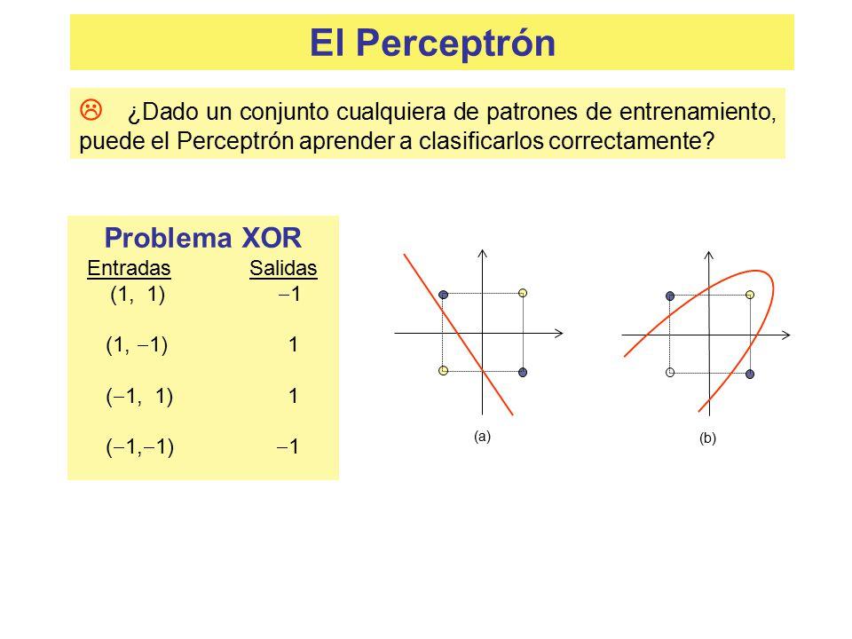 El Perceptrón  ¿Dado un conjunto cualquiera de patrones de entrenamiento, puede el Perceptrón aprender a clasificarlos correctamente