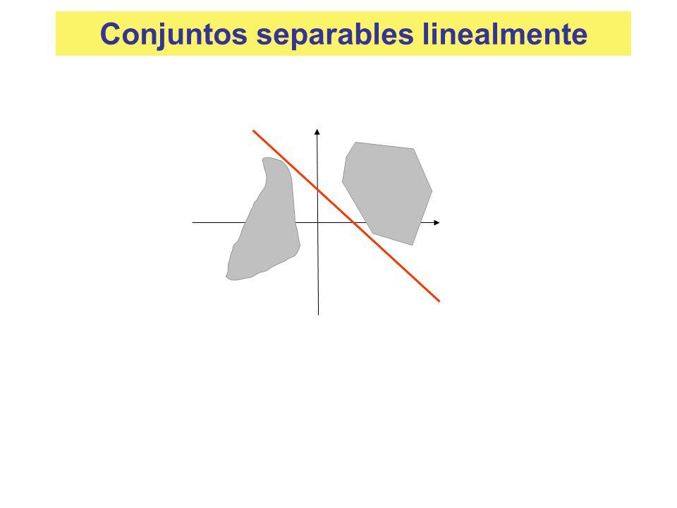 Conjuntos separables linealmente
