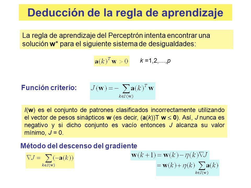Deducción de la regla de aprendizaje