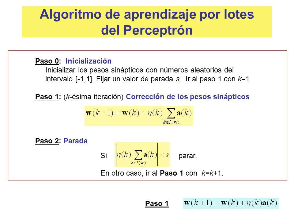 Algoritmo de aprendizaje por lotes del Perceptrón