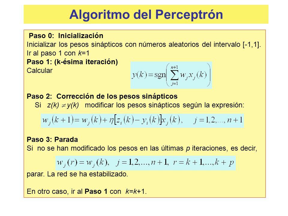 Algoritmo del Perceptrón