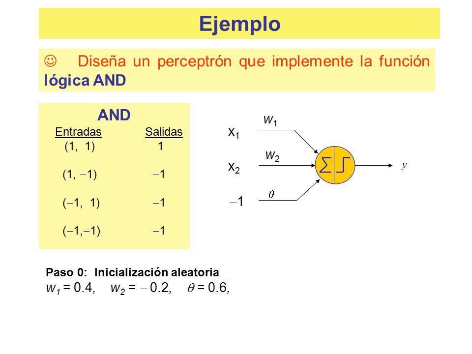 Ejemplo  Diseña un perceptrón que implemente la función lógica AND
