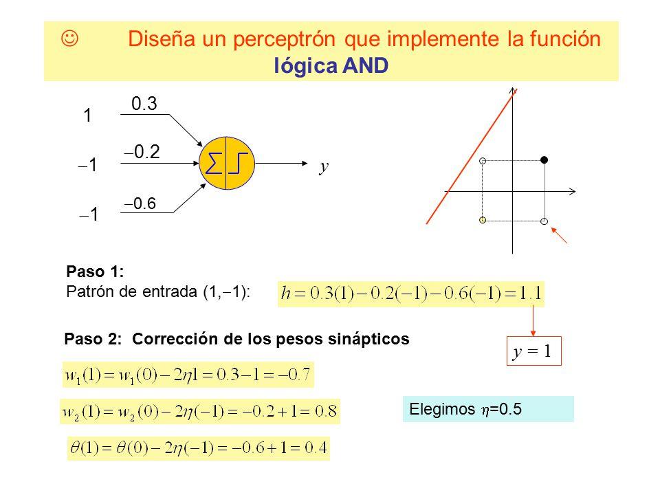 Diseña un perceptrón que implemente la función lógica AND