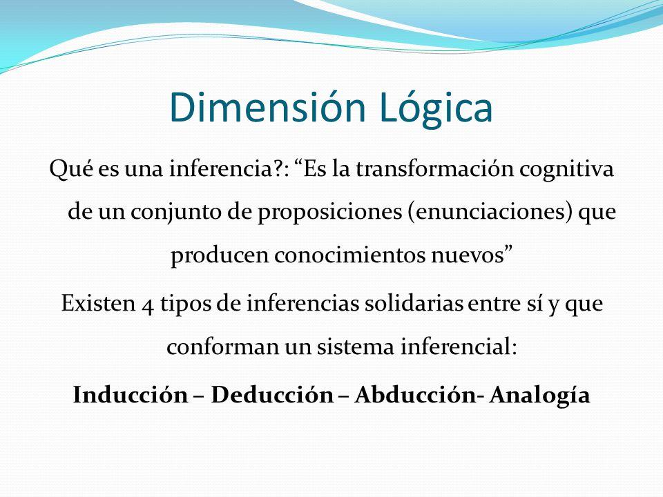 Dimensión Lógica