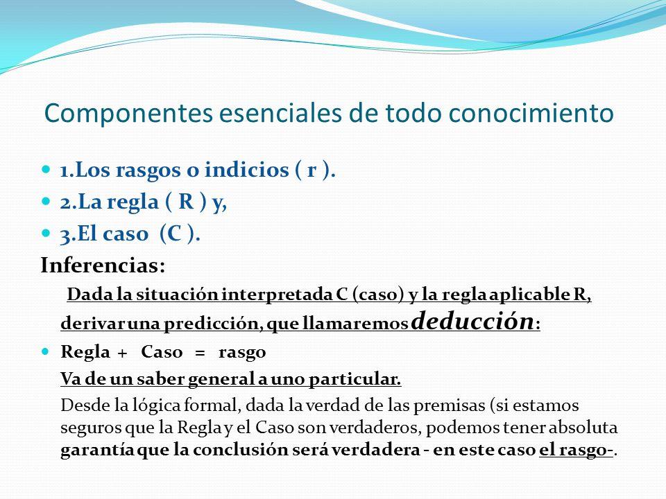 Componentes esenciales de todo conocimiento