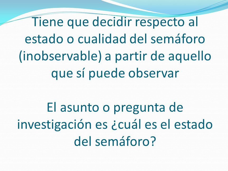 Tiene que decidir respecto al estado o cualidad del semáforo (inobservable) a partir de aquello que sí puede observar El asunto o pregunta de investigación es ¿cuál es el estado del semáforo