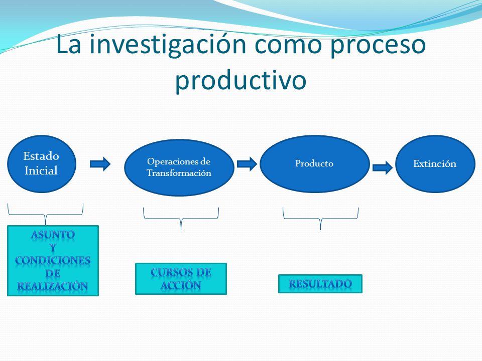 La investigación como proceso productivo
