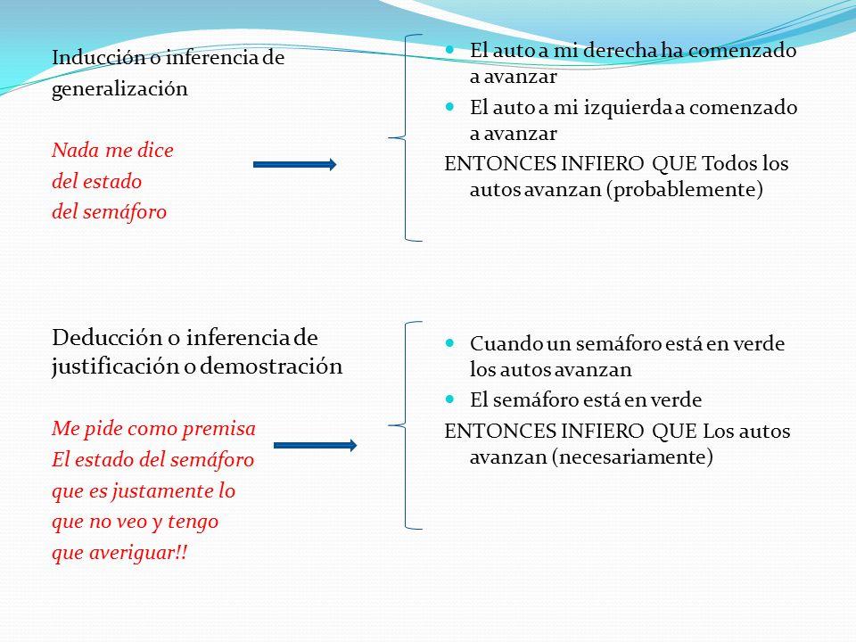 Deducción o inferencia de justificación o demostración