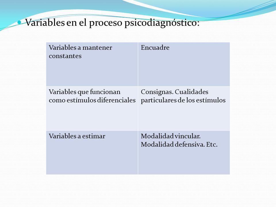 Variables en el proceso psicodiagnóstico: