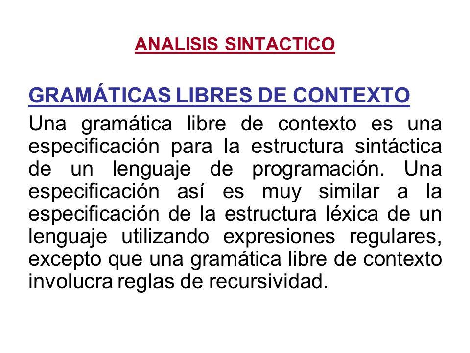 GRAMÁTICAS LIBRES DE CONTEXTO
