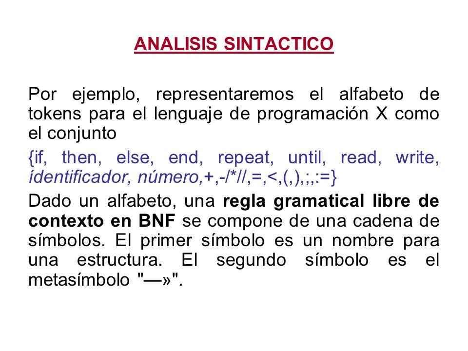ANALISIS SINTACTICO Por ejemplo, representaremos el alfabeto de tokens para el lenguaje de programación X como el conjunto.