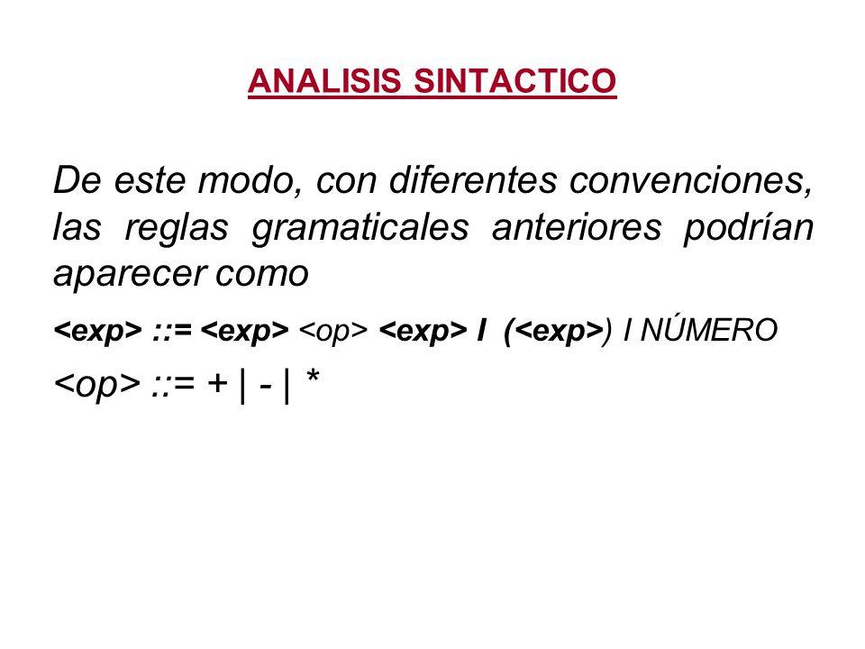ANALISIS SINTACTICO De este modo, con diferentes convenciones, las reglas gramaticales anteriores podrían aparecer como.