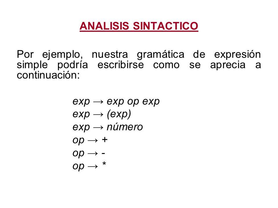 ANALISIS SINTACTICO Por ejemplo, nuestra gramática de expresión simple podría escribirse como se aprecia a continuación:
