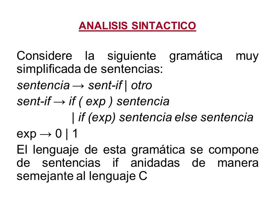 Considere la siguiente gramática muy simplificada de sentencias: