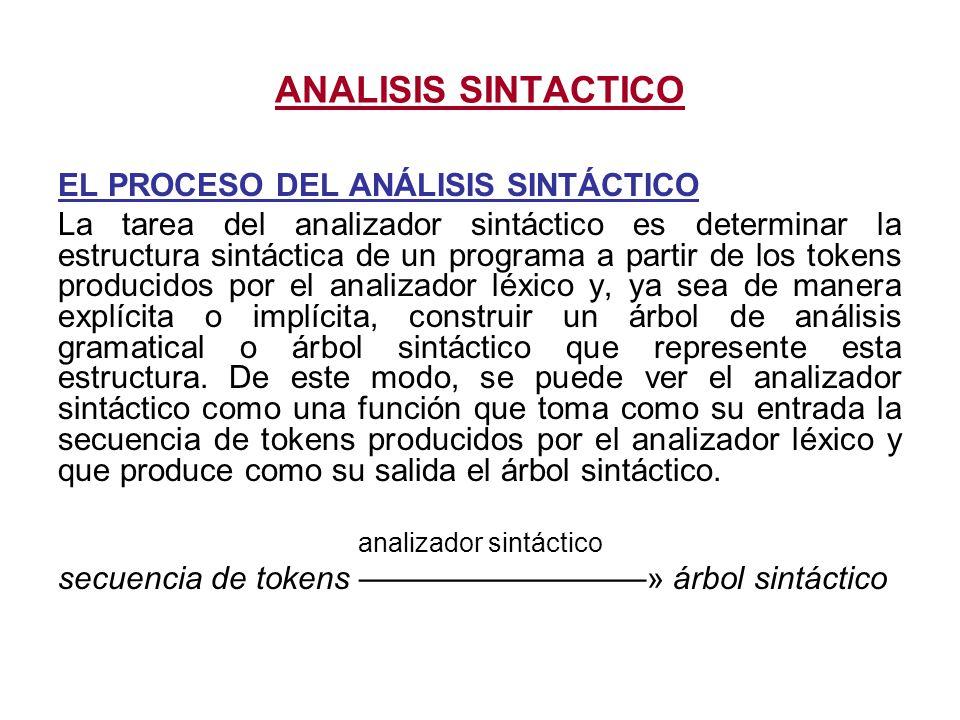 analizador sintáctico
