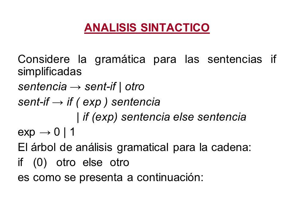 ANALISIS SINTACTICO Considere la gramática para las sentencias if simplificadas. sentencia → sent-if   otro.