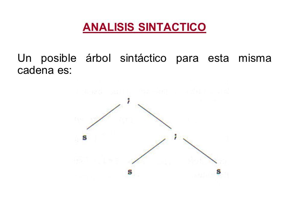 ANALISIS SINTACTICO Un posible árbol sintáctico para esta misma cadena es: