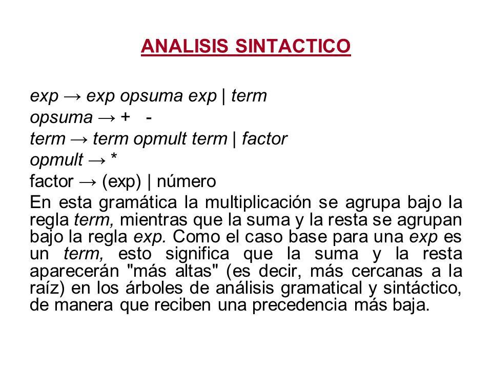 ANALISIS SINTACTICO exp → exp opsuma exp   term opsuma → + -
