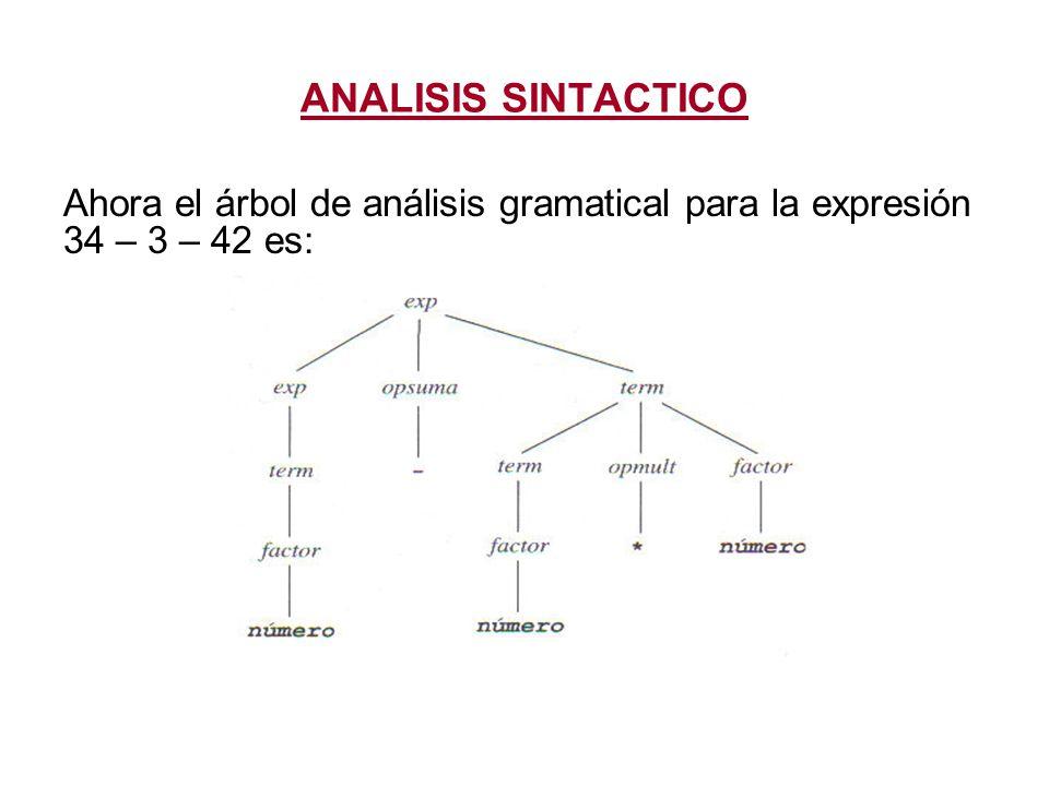 ANALISIS SINTACTICO Ahora el árbol de análisis gramatical para la expresión 34 – 3 – 42 es: