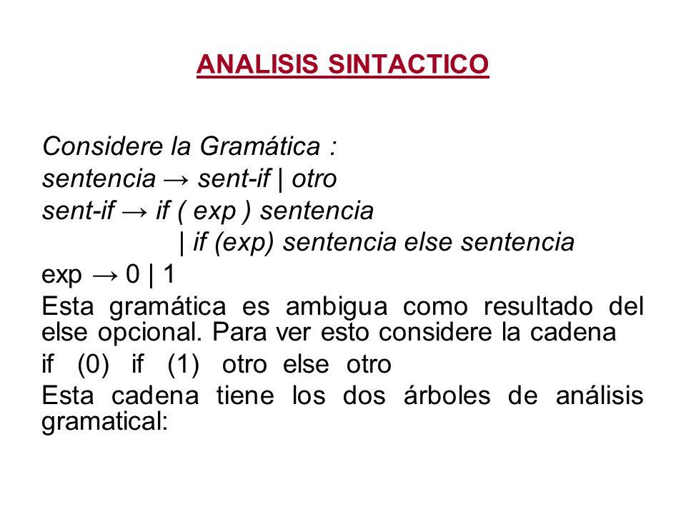 ANALISIS SINTACTICO Considere la Gramática : sentencia → sent-if   otro. sent-if → if ( exp ) sentencia.