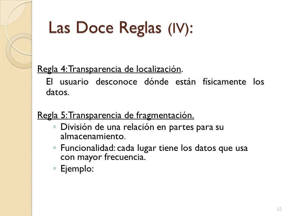 Las Doce Reglas (IV): Regla 4: Transparencia de localización.