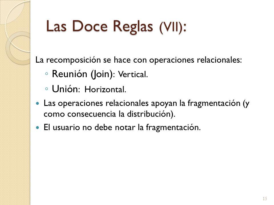 Las Doce Reglas (VII): Reunión (Join): Vertical. Unión: Horizontal.