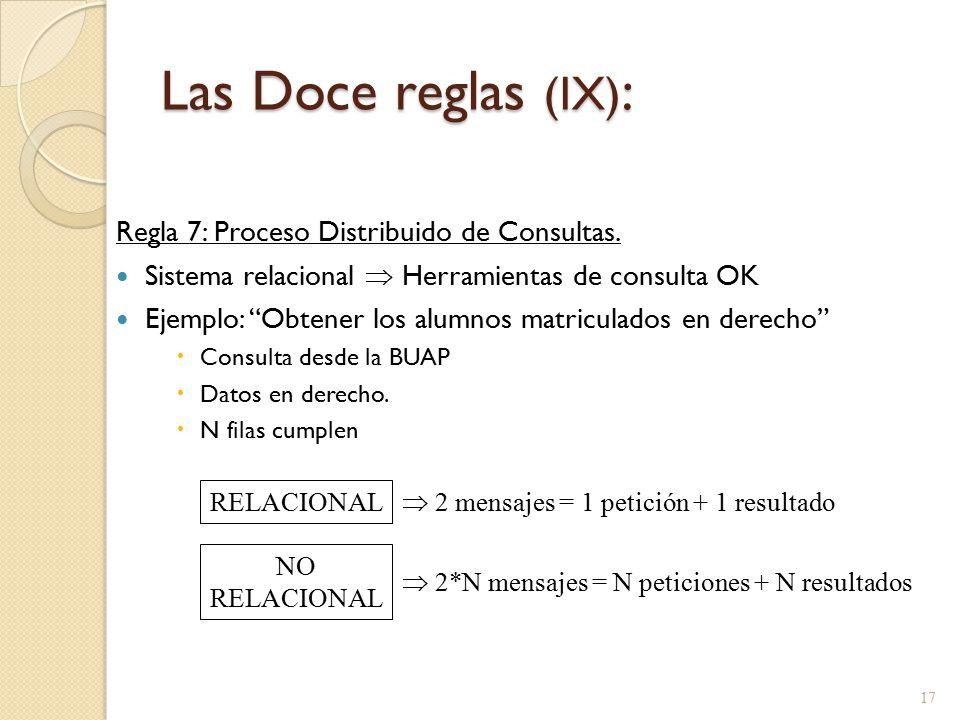 Las Doce reglas (IX): Regla 7: Proceso Distribuido de Consultas.