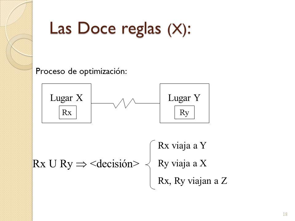 Las Doce reglas (X): Rx U Ry  <decisión> Lugar X Lugar Y