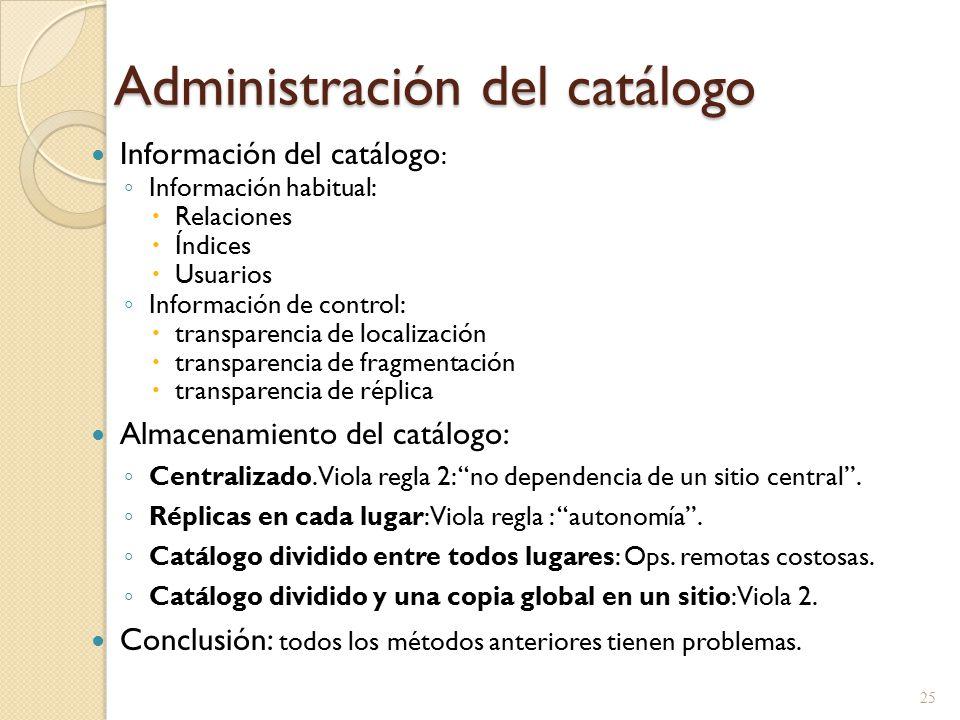 Administración del catálogo