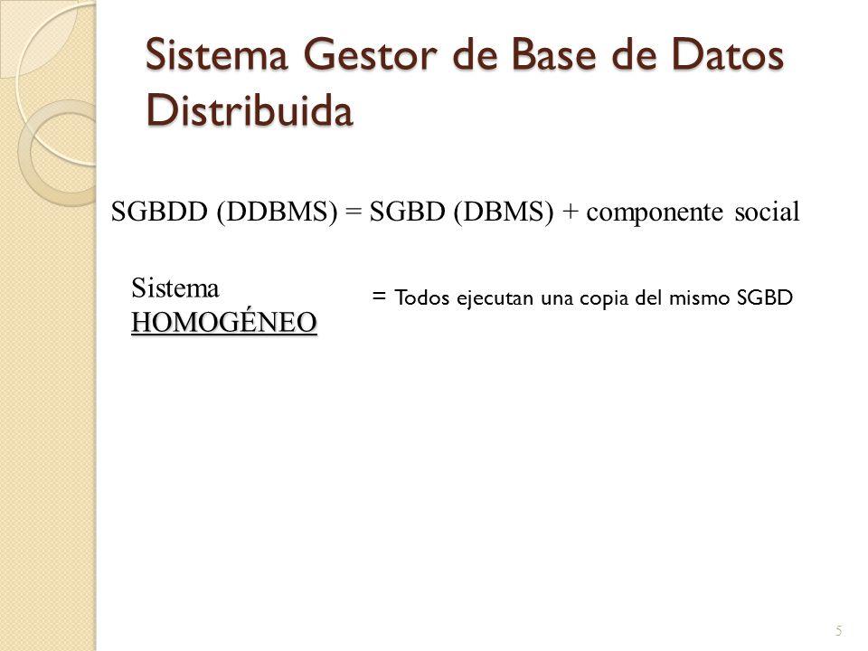 Sistema Gestor de Base de Datos Distribuida