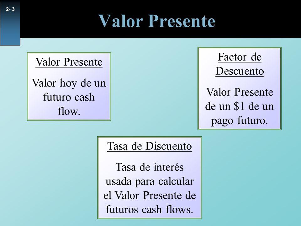 Valor Presente Factor de Descuento Valor Presente