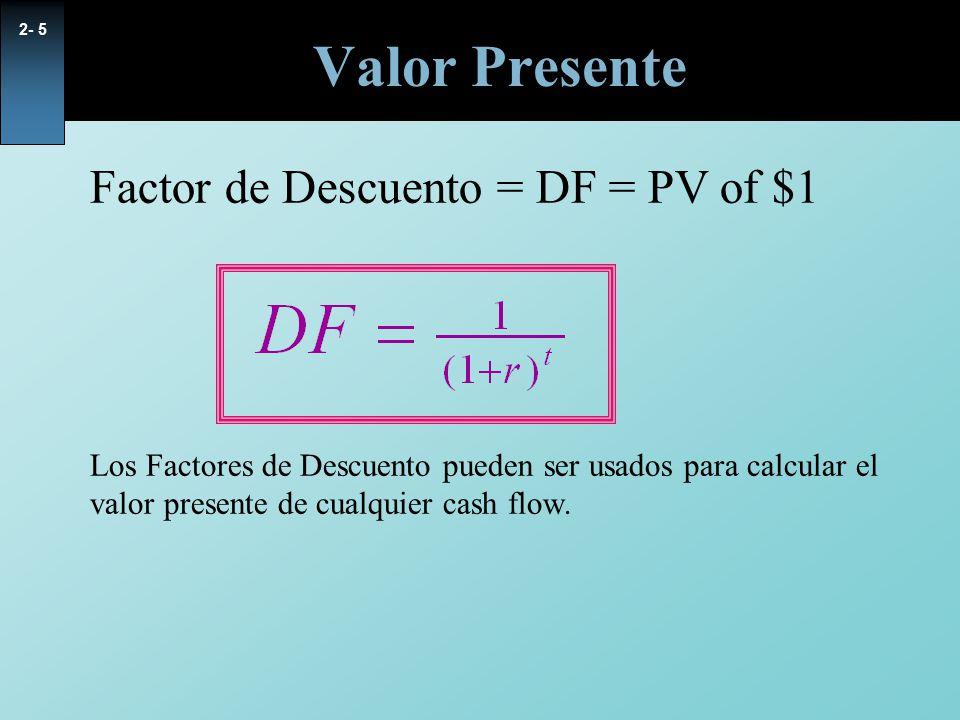 Valor Presente Factor de Descuento = DF = PV of $1