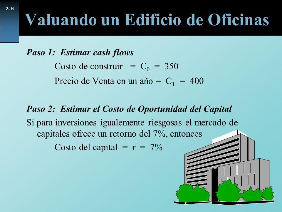 Valuando un Edificio de Oficinas