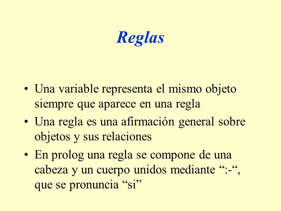 Reglas Una variable representa el mismo objeto siempre que aparece en una regla. Una regla es una afirmación general sobre objetos y sus relaciones.