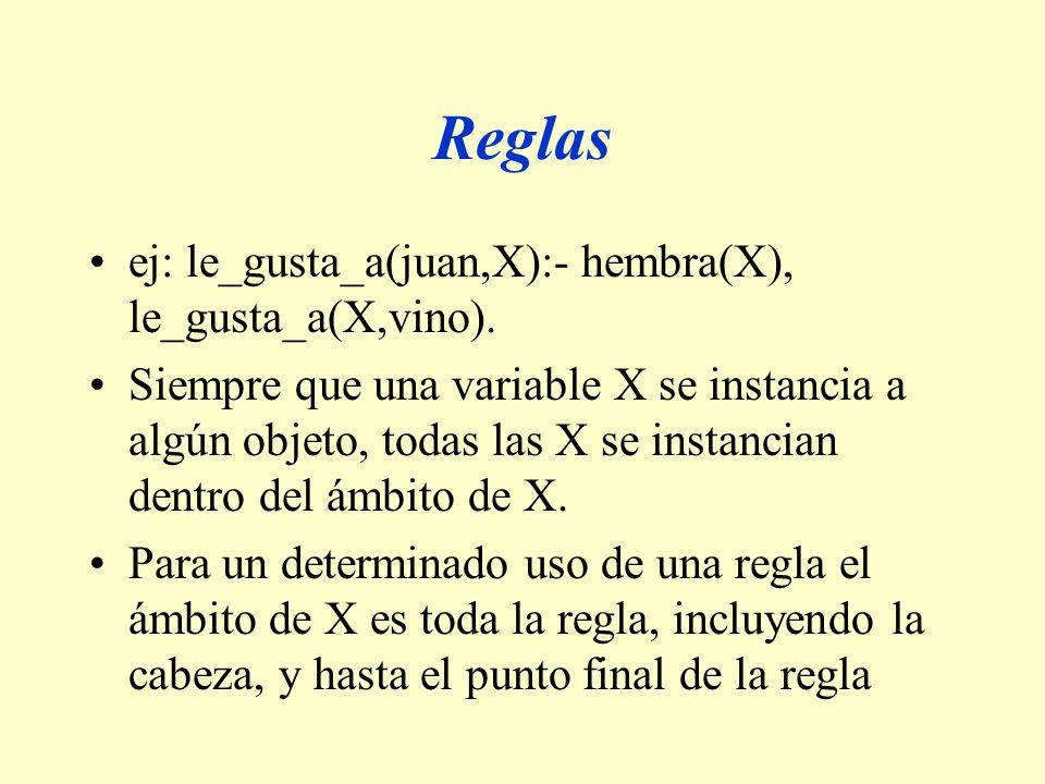 Reglas ej: le_gusta_a(juan,X):- hembra(X), le_gusta_a(X,vino).