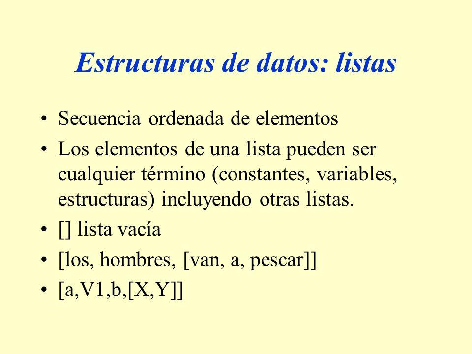 Estructuras de datos: listas